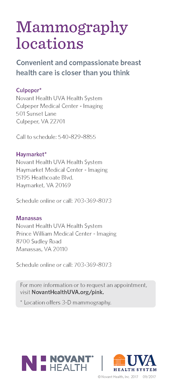 Novant Health Breast Center Locations